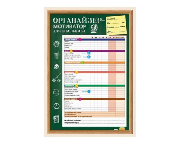 Набор «Органайзер-мотиватор для школьника» (4 плаката)