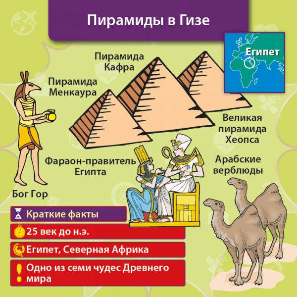Сундучок знаний «Всемирная история»