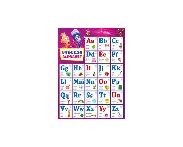 Плакат «Английский алфавит»