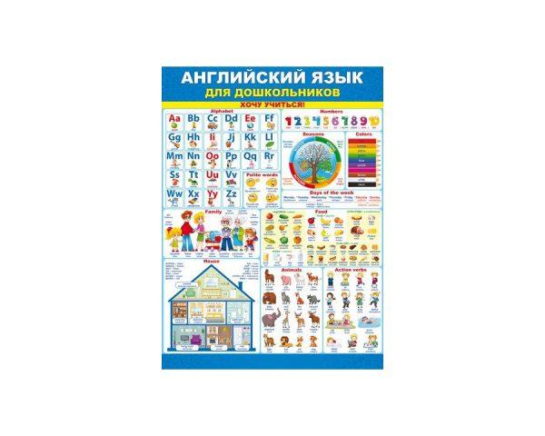 Плакат «Английский язык для дошкольников»