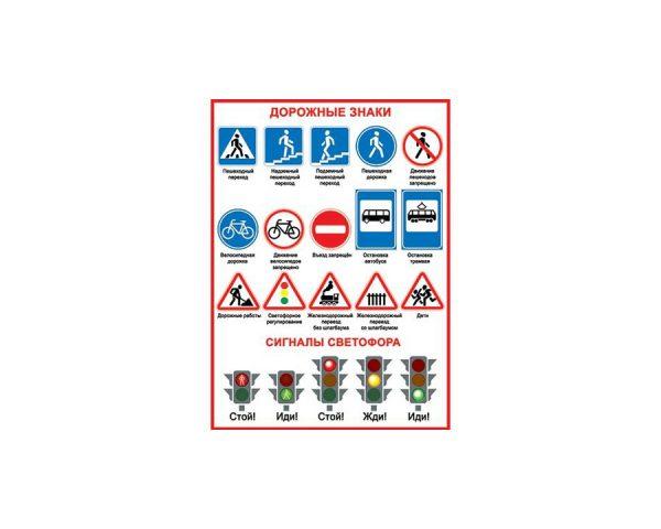 Плакат «Дорожные знаки»
