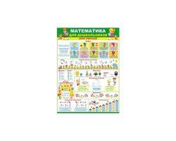 Плакат «Математика для дошкольников. Хочу учиться!»