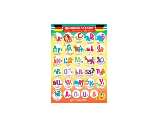Плакат «Немецкий алфавит»