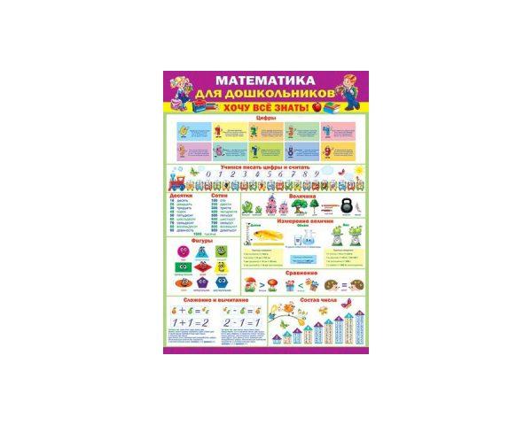 Плакат «Обучайка по математике для дошкольников»