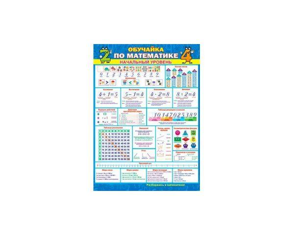 Плакат «Обучайка по математике» (начальный уровень)