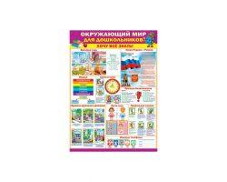 Плакат «Обучайка по окружающему миру для дошкольников»