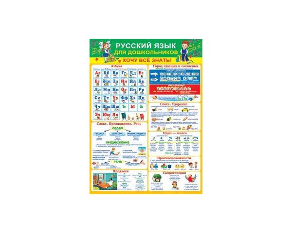 Плакат «Обучайка по русскому языку для дошкольников»