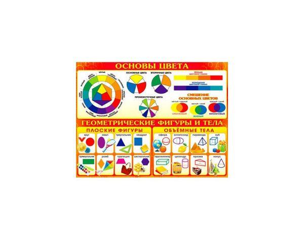 Плакат «Основные цвета»