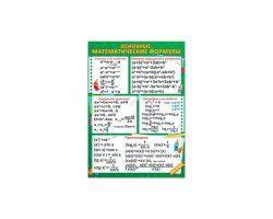 Плакат «Основные математические формулы»