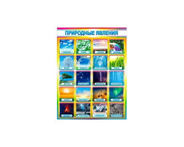 Плакат «Природные явления»