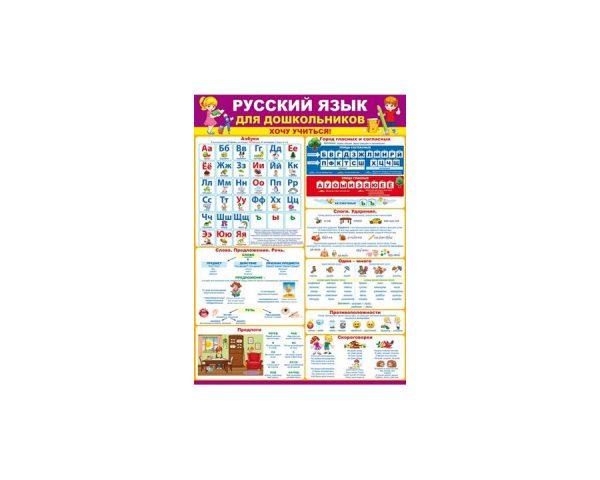 Плакат «Русский язык для дошкольников. Хочу учиться!»