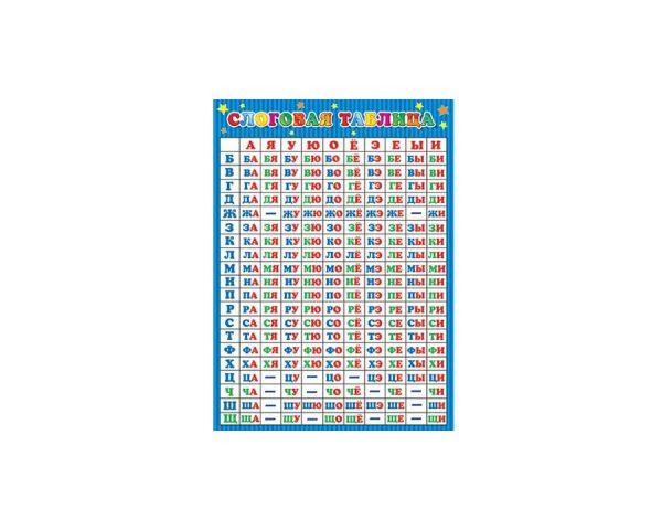 Плакат «Слоговая таблица»