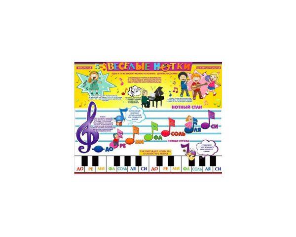 Плакат «Веселые нотки»