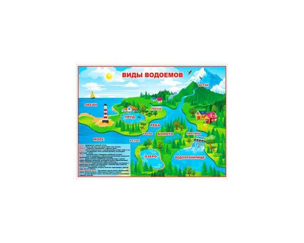 Плакат «Виды водоемов»