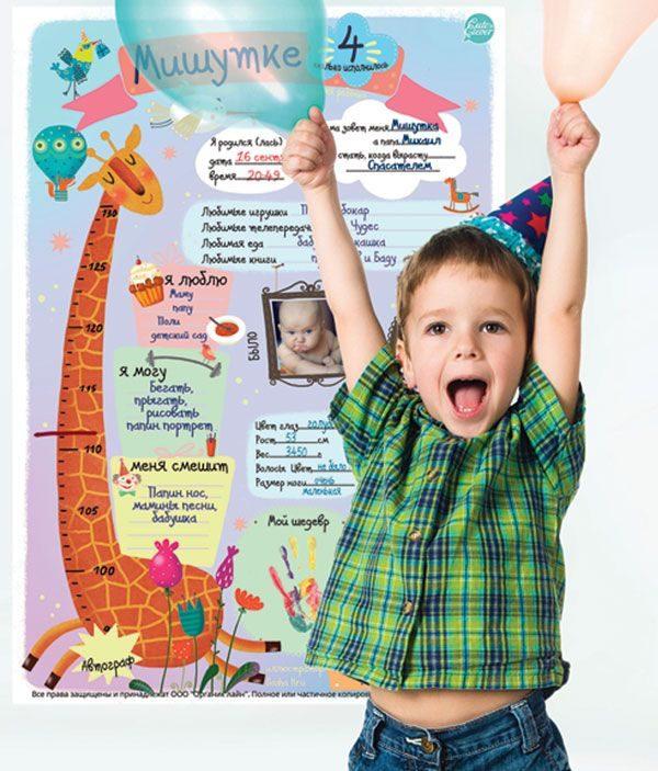 Плакат ко Дню Рождения «Мой год. Веселая Компания» (для заполнения, формат А1)